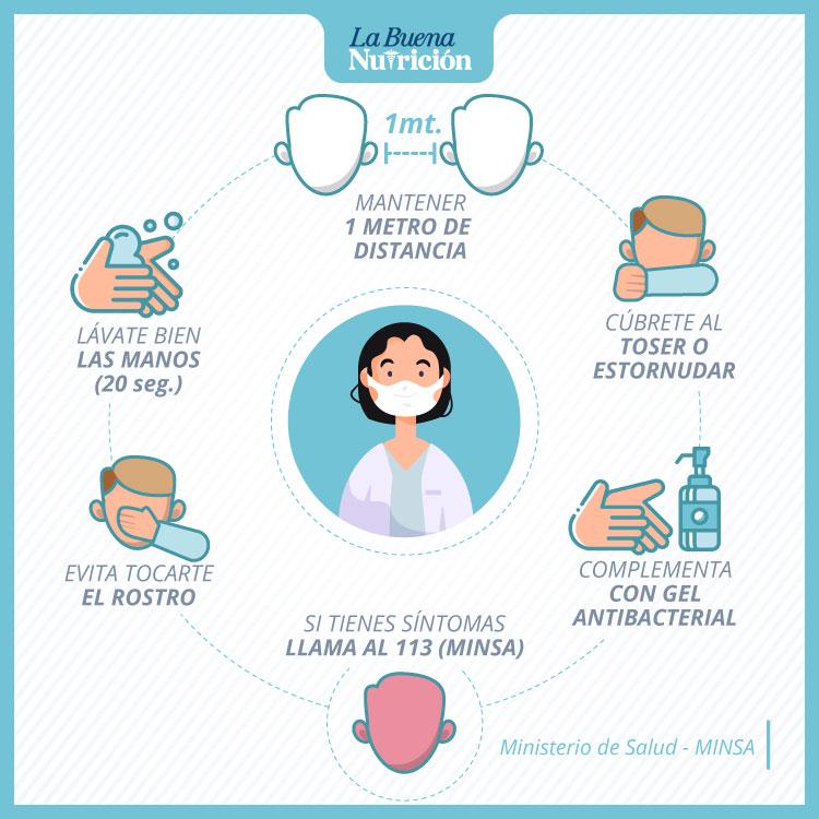 Recomendaciones de limpieza ante coronavirus