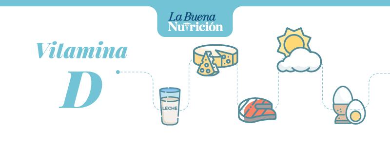 alimentos vitamina d graficos