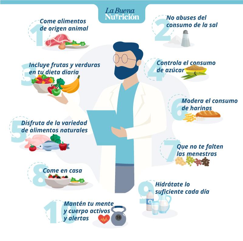 10 Consejos para una buena nutrición