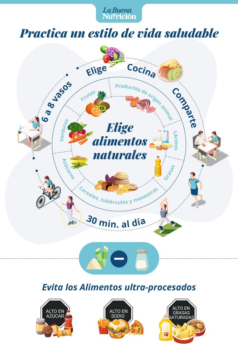 alimentacion saludable infografia