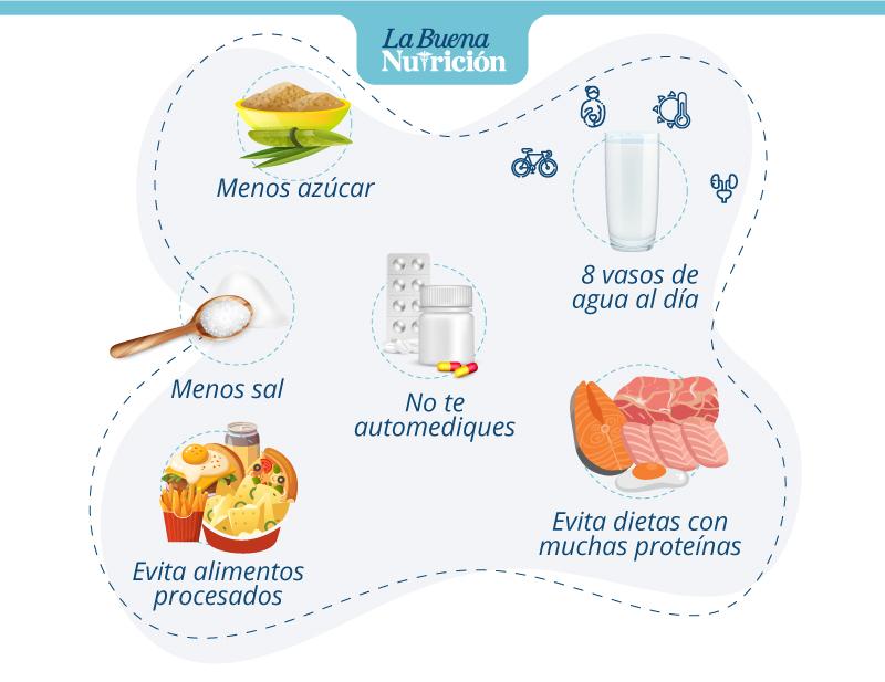 infografia alimentacion balanceada