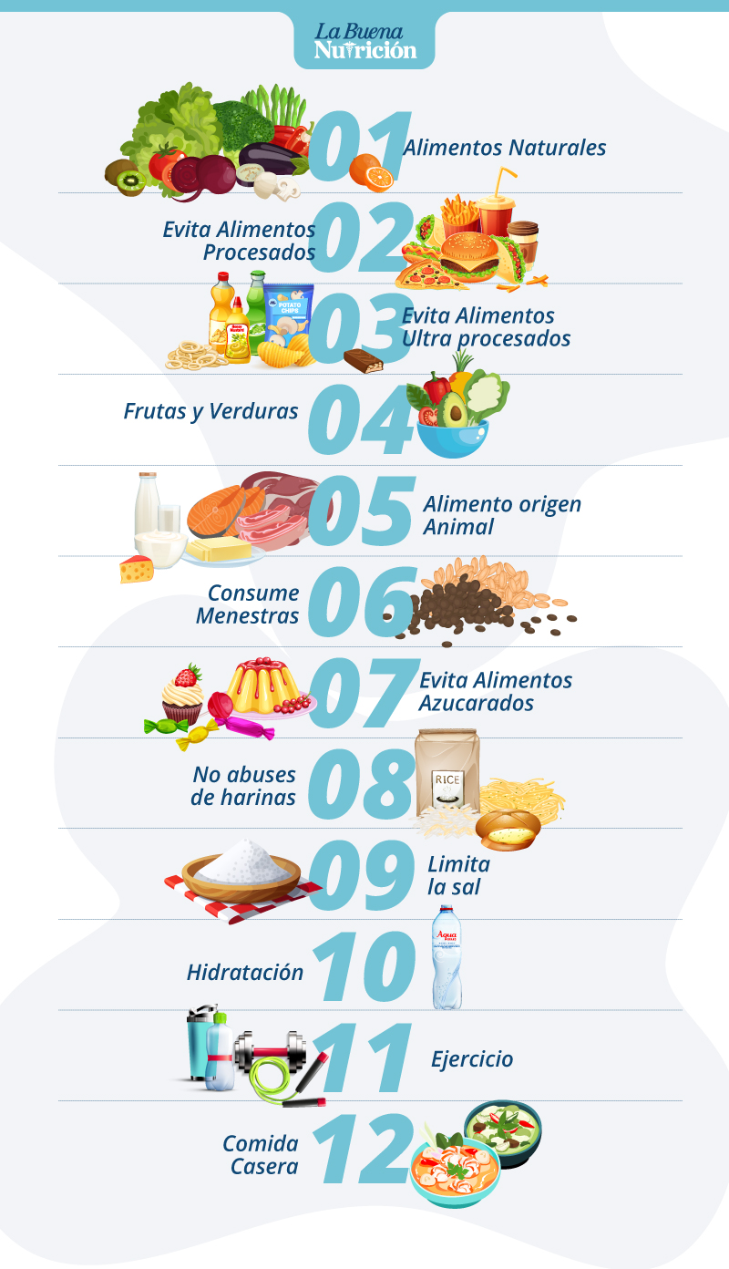 cuadro buena nutricion