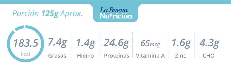 tabla de proteinas gallina guisada