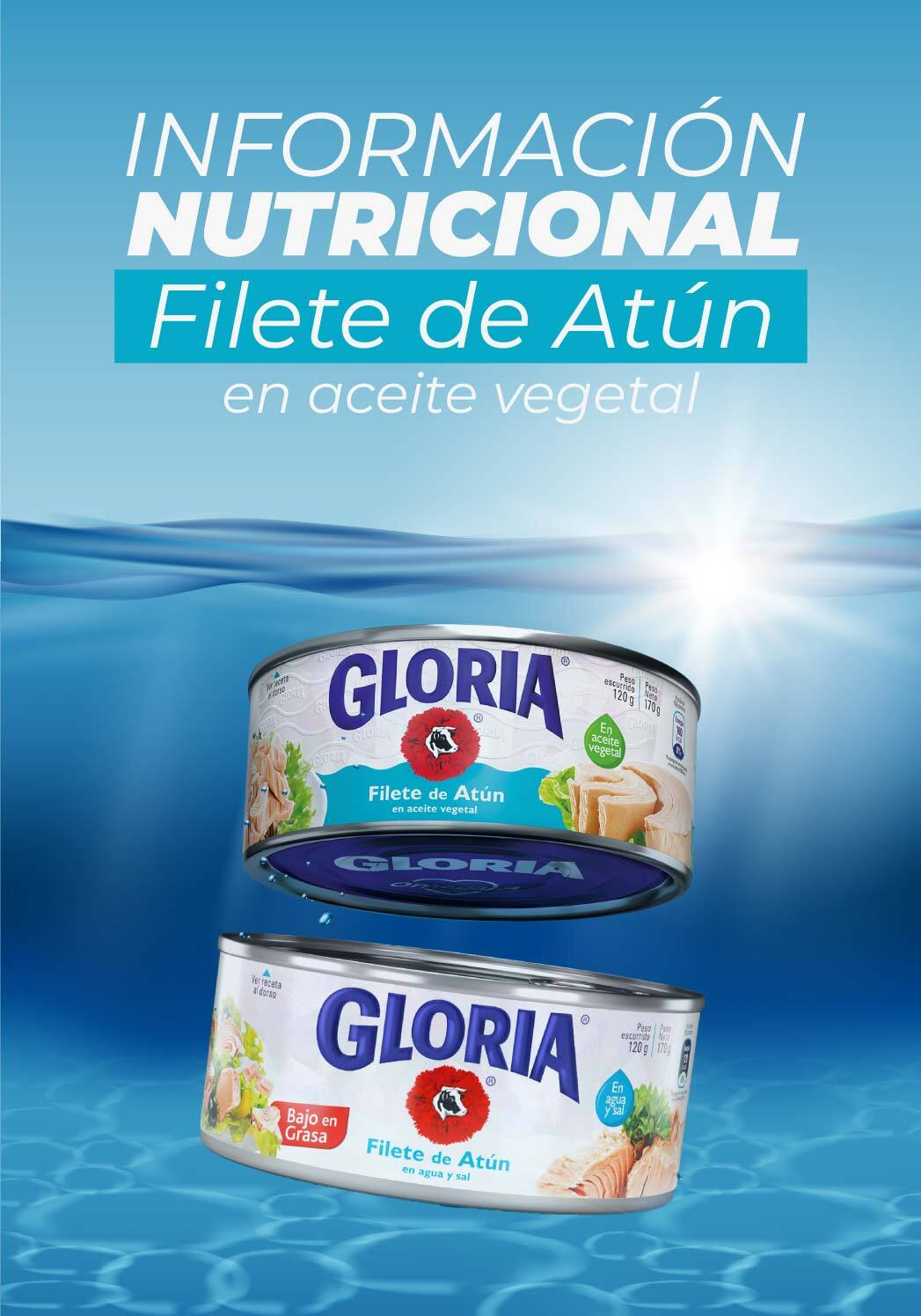 Filete de Atún Gloria