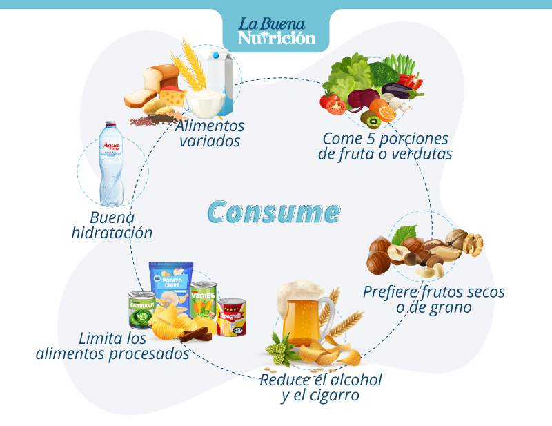 alimentos recomendables pandemia