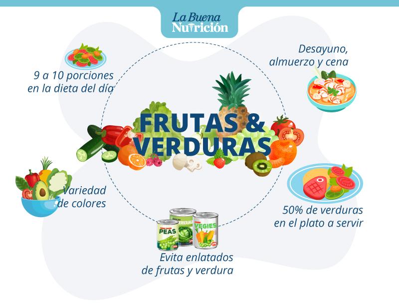 cantidad de frutas y verduras infografia