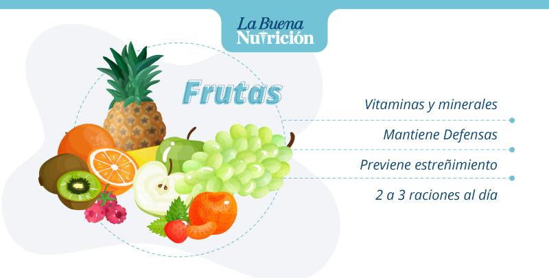 grupos frutas