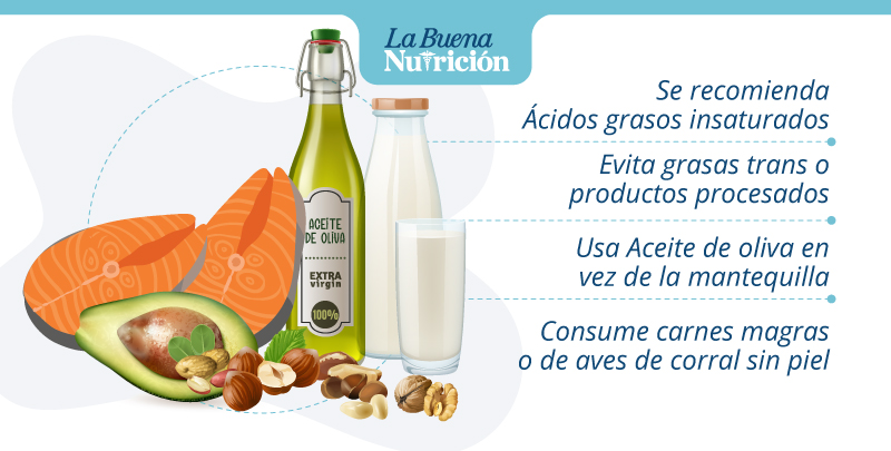 recomendaciones consumo grasas dieteticas