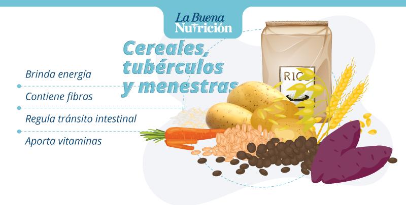 tuberculos cereales y menestras