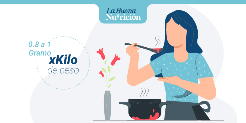 proteinas gramos por kilo