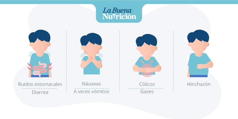 sintomas intolerante a la lactosa